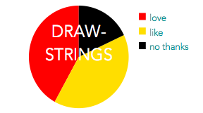 survey drawstrings